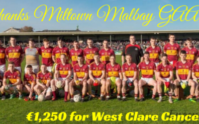 MILTOWN TO MILTOWN 40075km#westclare1000RAISES €1,250.00 FOR WEST CLARE CANCER CENTRE!!!!!